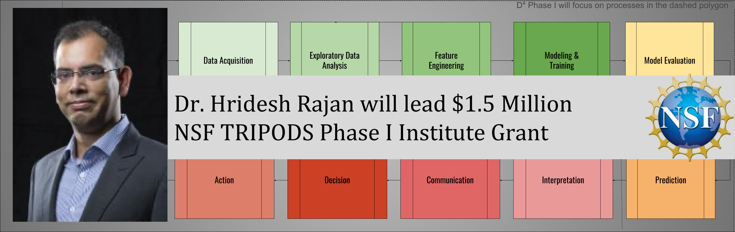 Dr. Hridesh Rajan will lead $1.5 Million NSF TRIPODS Phase I Institute Grant